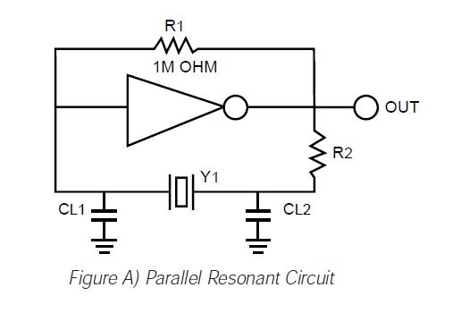 figure a parallel resonant circuit